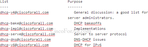 dhcp-mailing-list