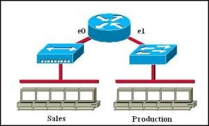 collision-domain-broadcast-domain